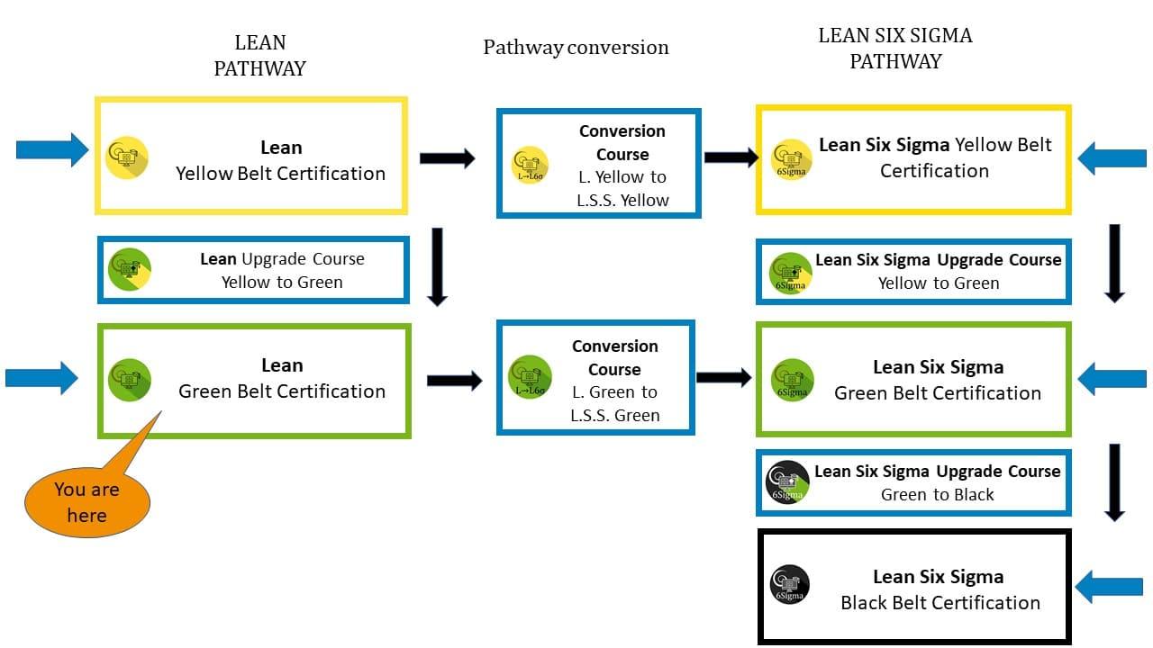 Online Course Flowcharts (4)