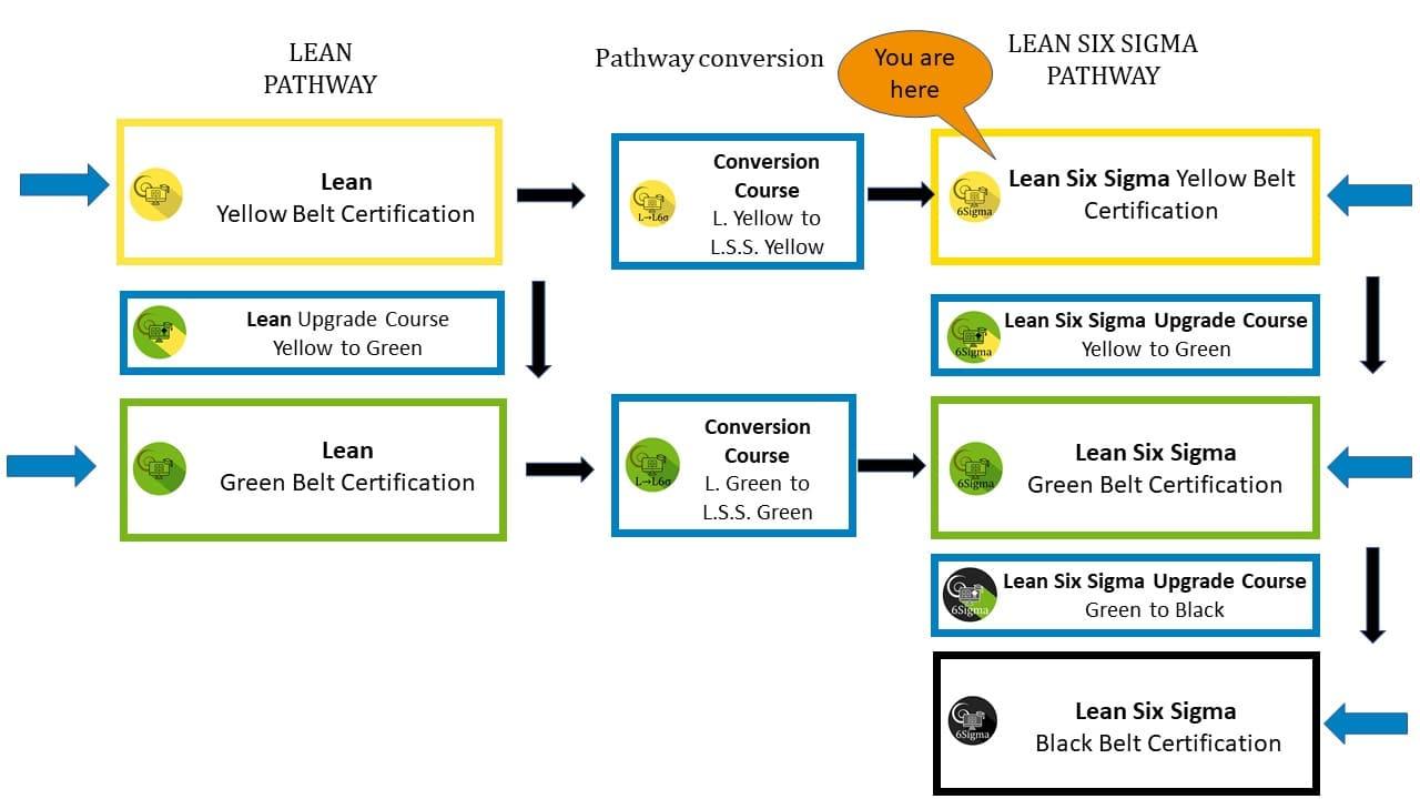 Online Course Flowcharts (8)
