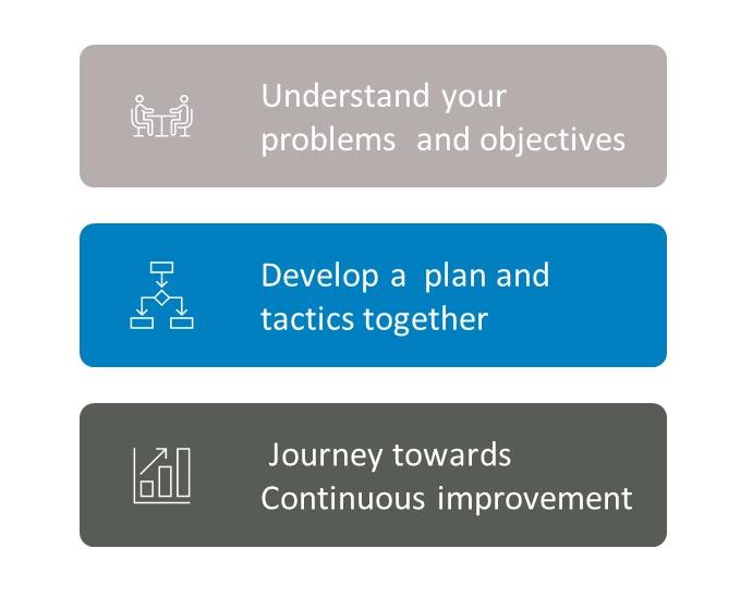 Change management plan-1